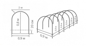 Минипарничок теплица ПарничОК, 7х0.8х0.9м, Agreen (Агрин) фото